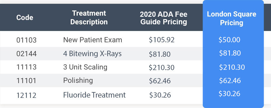 ADA_Fee_Guide_Prices2